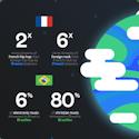 Deezer for Creators Global Analytics