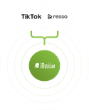 logo imusician conectado ao logo TikTok e Resso
