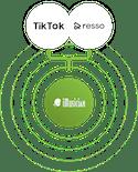 TikTok Resso iMusician logo black white green